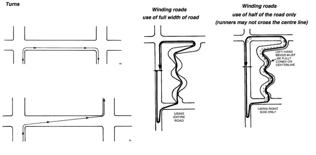 Shortest Possible Route examples