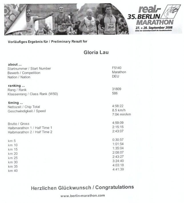 berlin marathaon result
