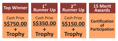 sports_fotography_challege-prizes