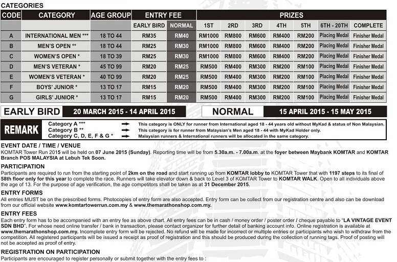 Race entry fees