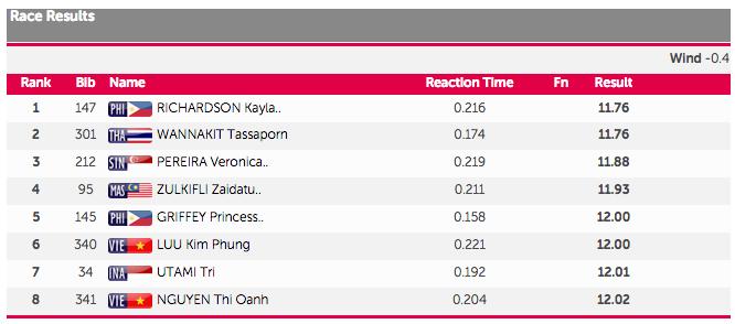 sea games 100m womens final