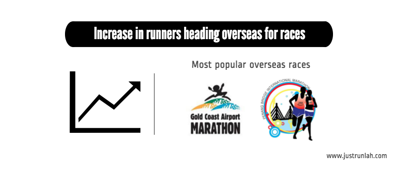 5 overseas races