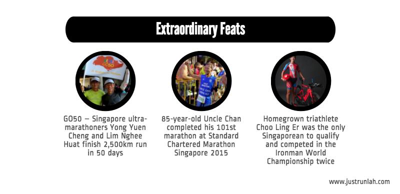 7 extraordinary feats 1