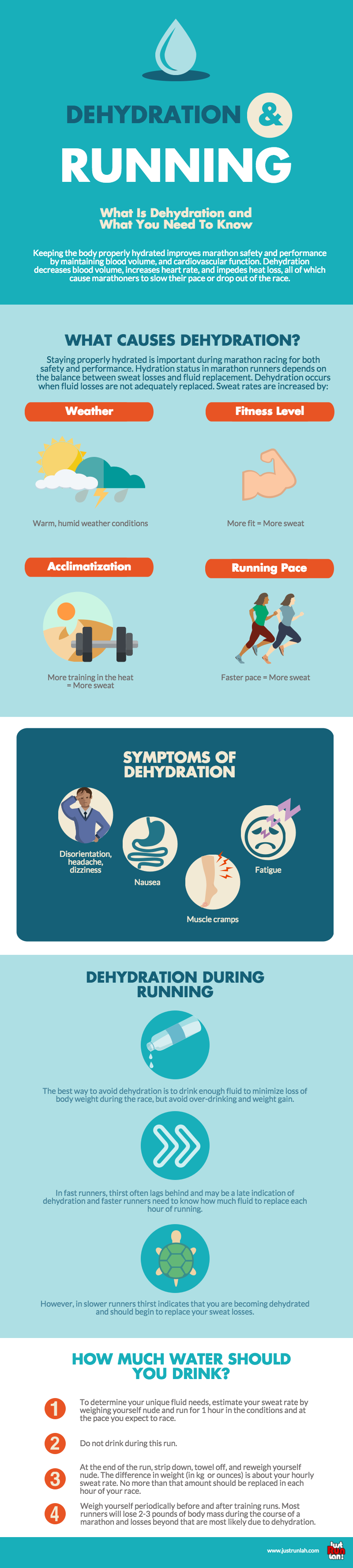 dehydration & running-1