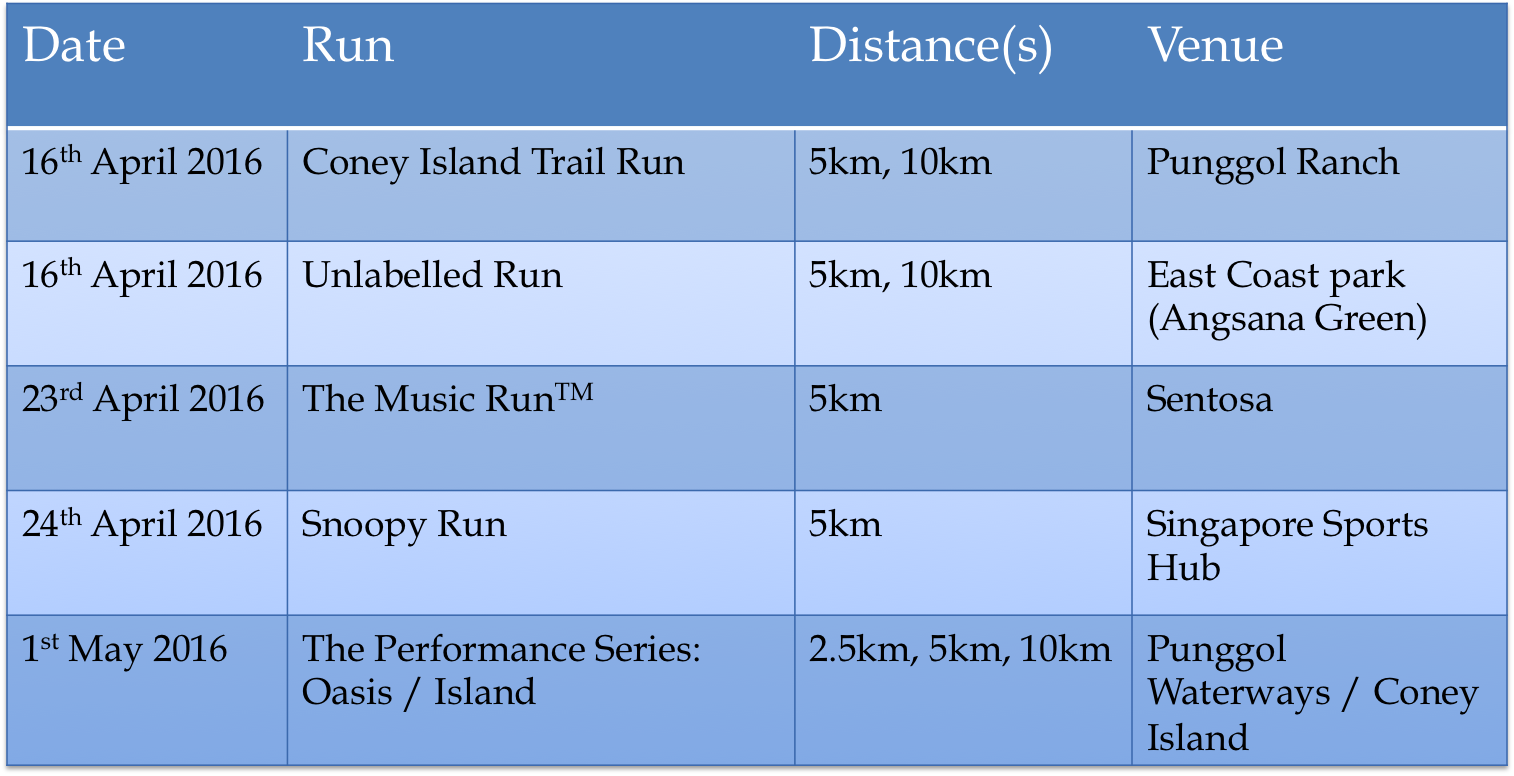 Summaries of upcoming 5K races in Singapore