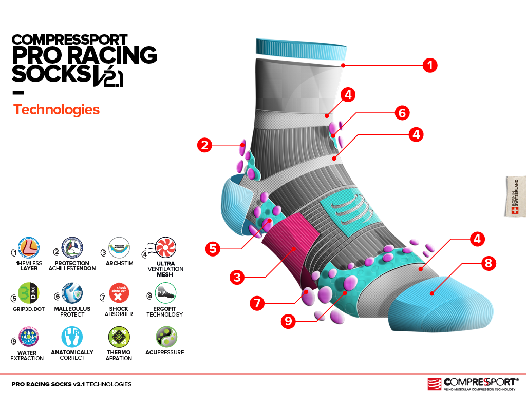 Every 5km runner will get a pair of Compressport compression socks at Compressport Run 2016