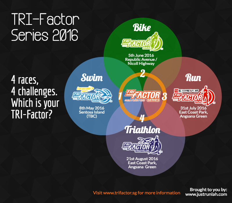 trifactor-series-2016 (1)