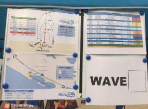 Tri Swim Wave details