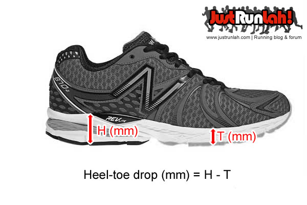 Heel-toe drop (or offset) calculation formula