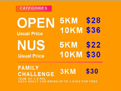 runnus 2014 Category Price
