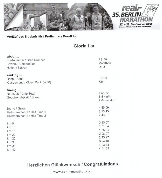 berlin marathaon result
