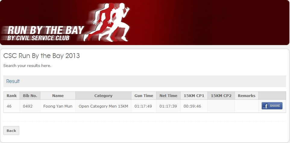 CSC Run by the Bay 13_Results