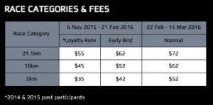 2xu race fee