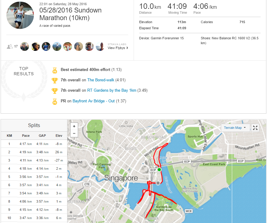 Strava data available here :)