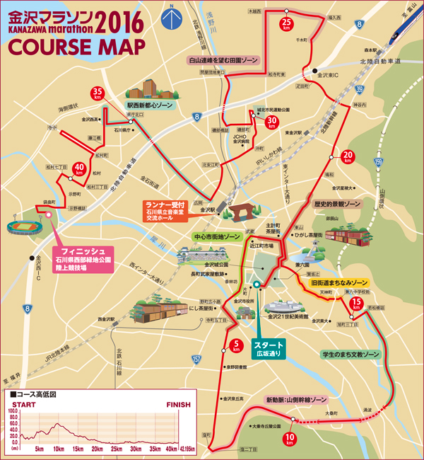 Kanazawa Marathon 2016 Just Run Lah