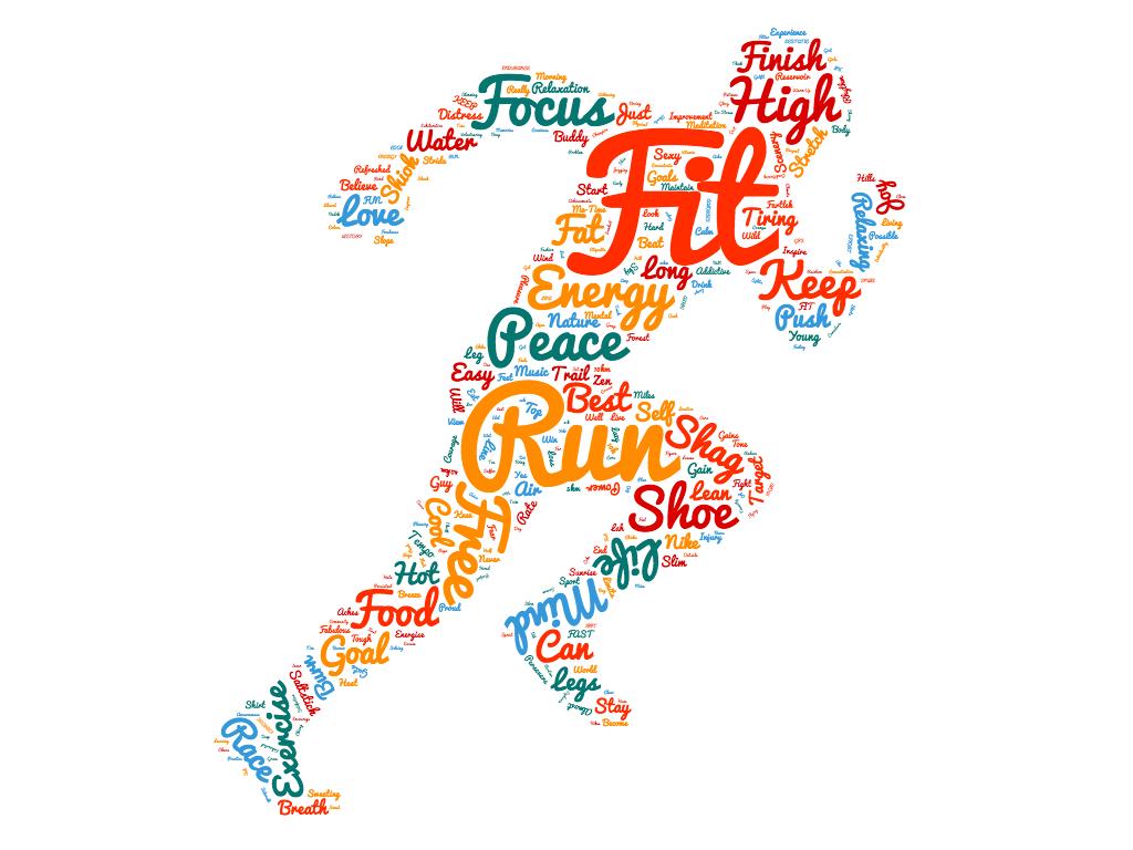 running-wordcloud-jrl-runner