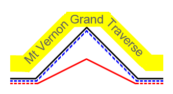 The Mt Vernon Grand Traverse 2017