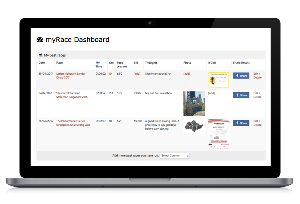 myRace Dashboard