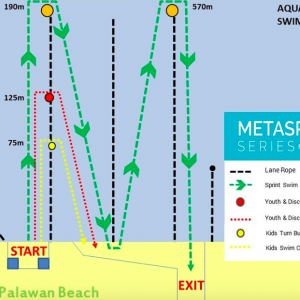 MetaSprint Series Aquathlon 2018