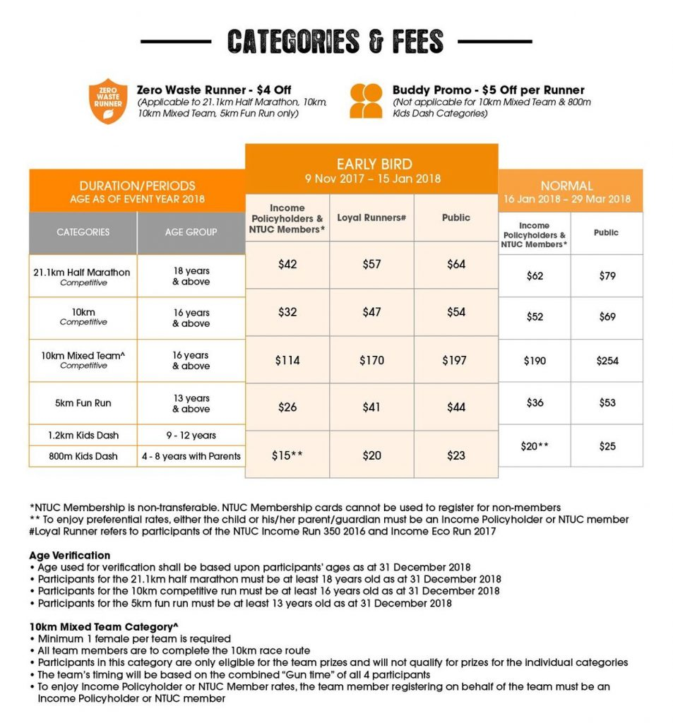 income-eco-2018-fees-953x1024.jpeg