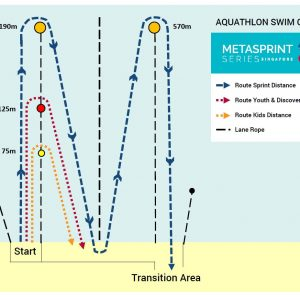 MetaSprint Series Singapore 2019 – Aquathlon