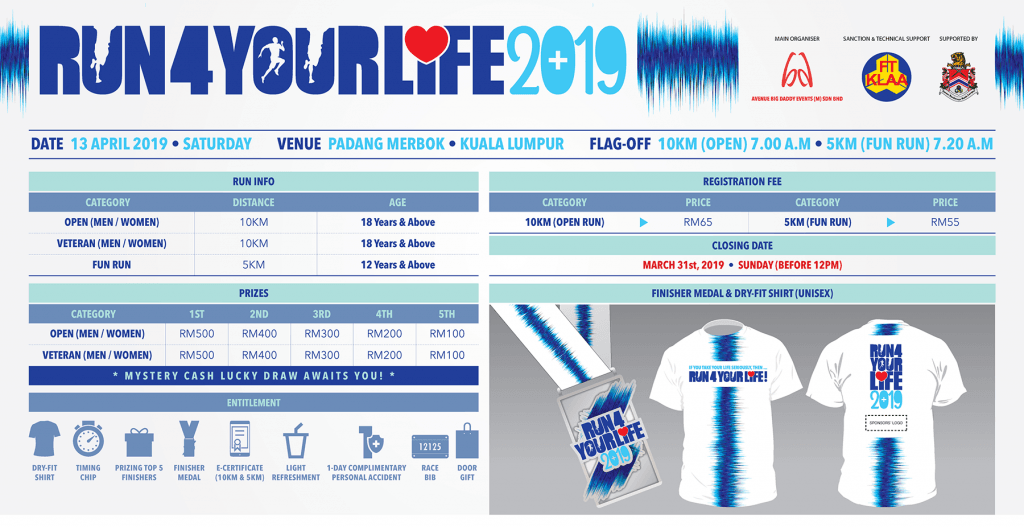 Run4YourLife 2019