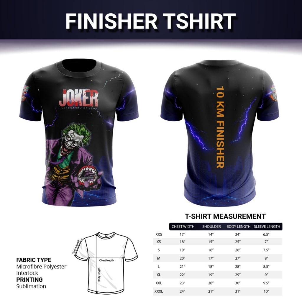 Apparel for this run
