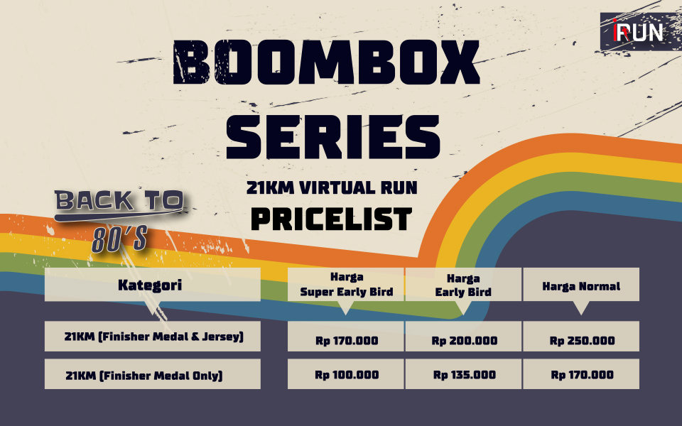 Logo of Back to 80's (Boombox Series) Virtual Run 2020